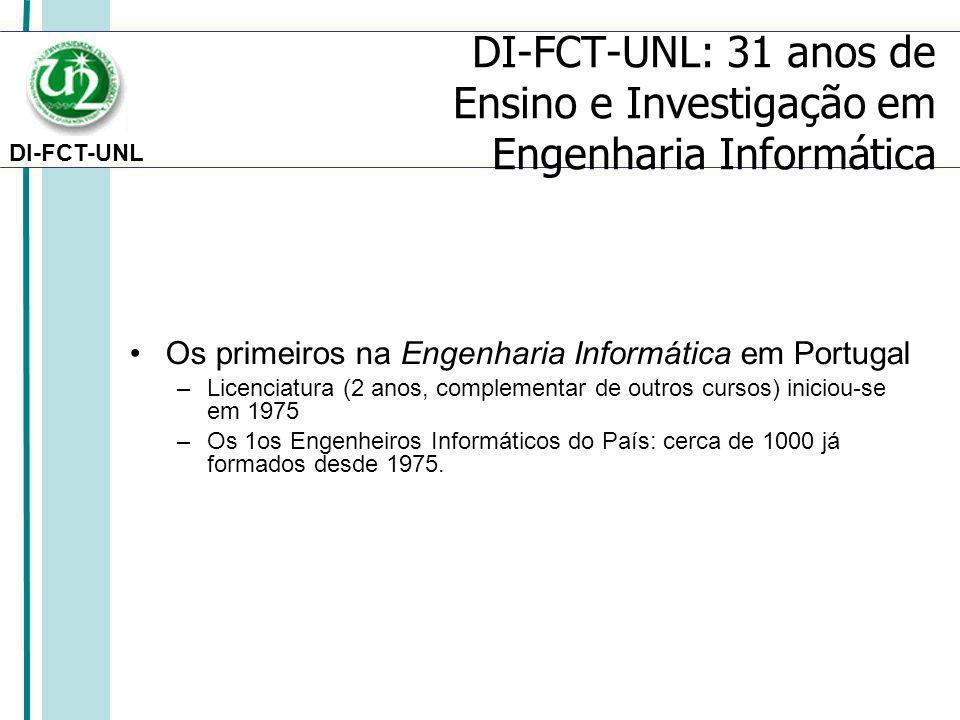 DI-FCT-UNL A Licenciatura de Engenharia Informática hoje...