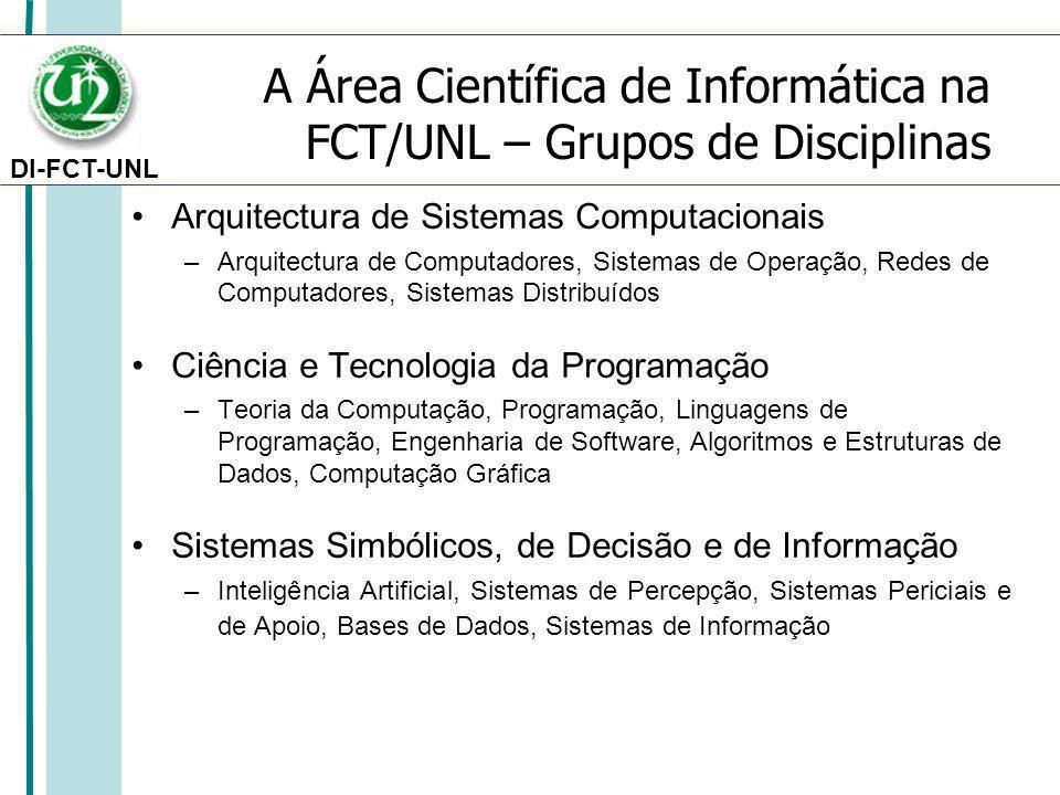 DI-FCT-UNL A Área Científica de Informática na FCT/UNL – Grupos de Disciplinas Arquitectura de Sistemas Computacionais –Arquitectura de Computadores, Sistemas de Operação, Redes de Computadores, Sistemas Distribuídos Ciência e Tecnologia da Programação –Teoria da Computação, Programação, Linguagens de Programação, Engenharia de Software, Algoritmos e Estruturas de Dados, Computação Gráfica Sistemas Simbólicos, de Decisão e de Informação –Inteligência Artificial, Sistemas de Percepção, Sistemas Periciais e de Apoio, Bases de Dados, Sistemas de Informação