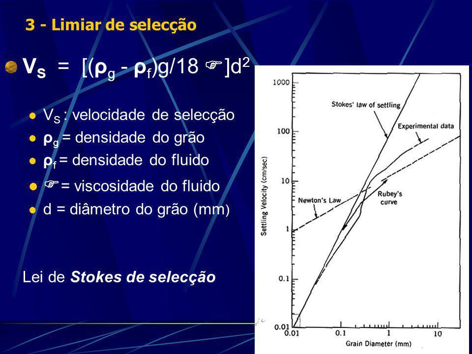 Lei de Stokes simplificada V S (cm/sec) = Cd 2 [C = (ρ g - ρ f )g/18 F] (para grãos de quarzo na água) Curva de Ruby: Stokes + Newton A curva de Newton considera só arraste turbulento dos grãos A selecção de Stokes é inválida para areias > 1 phi (5mm); e considera só fluxo laminar 3 - Limiar de selecção