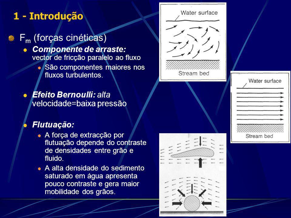 Numa situação em que um grão está quase a mover-se por acção de um fluxo: - O fluxo deve fornecer a energia suficiente para ultrapassar a inércia estática do grão - O início do movimento depende do balanço entre o esforço viscoso aplicado pelo fluido e a inércia do grão - Na inércia do grão influenciam o seu peso, o coeficiente de roçamento com o fundo e o ângulo de aplicação das forças 2 - 2 - Limiar de extracção