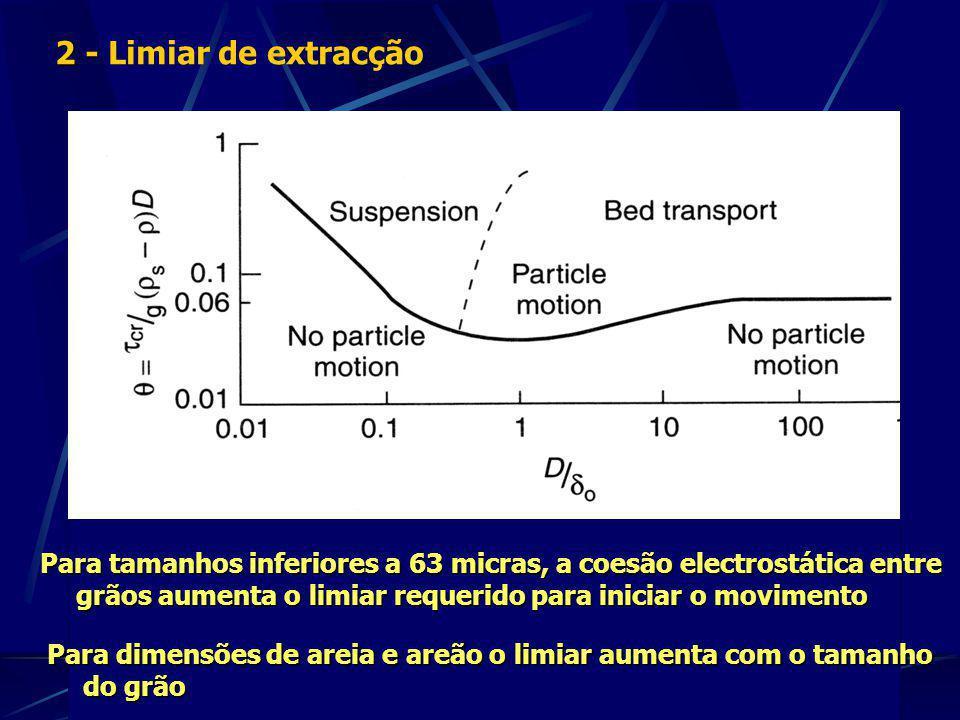 Para tamanhos inferiores a 63 micras, a coesão electrostática entre grãos aumenta o limiar requerido para iniciar o movimento Para dimensões de areia e areão o limiar aumenta com o tamanho do grão 2 - 2 - Limiar de extracção