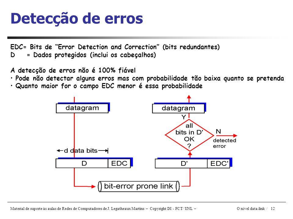 Material de suporte às aulas de Redes de Computadores de J. Legatheaux Martins – Copyright DI - FCT/ UNL – O nível data-link / 12 Detecção de erros ED