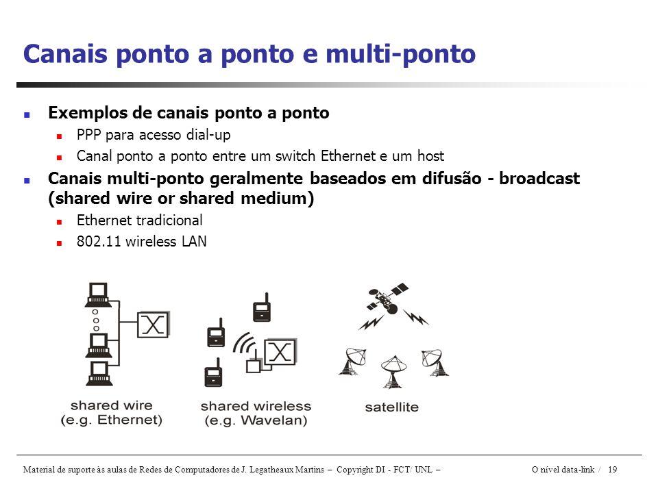 Material de suporte às aulas de Redes de Computadores de J. Legatheaux Martins – Copyright DI - FCT/ UNL – O nível data-link / 19 Canais ponto a ponto