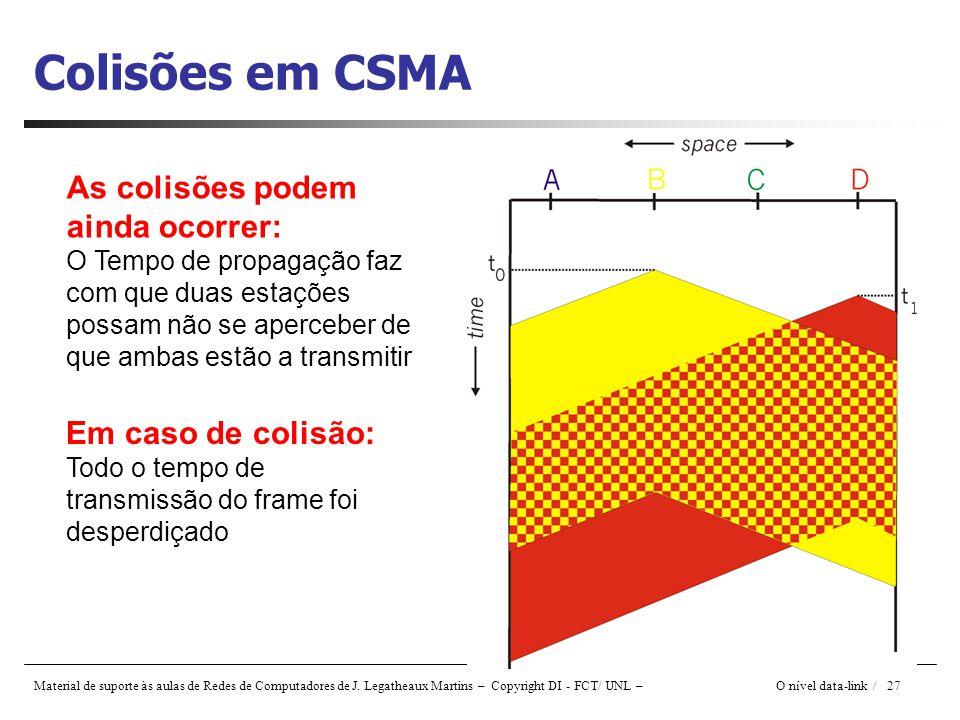 Material de suporte às aulas de Redes de Computadores de J. Legatheaux Martins – Copyright DI - FCT/ UNL – O nível data-link / 27 Colisões em CSMA As