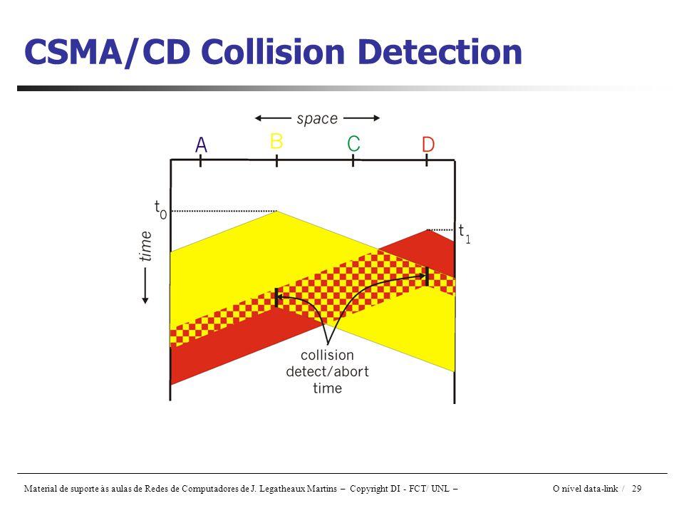 Material de suporte às aulas de Redes de Computadores de J. Legatheaux Martins – Copyright DI - FCT/ UNL – O nível data-link / 29 CSMA/CD Collision De