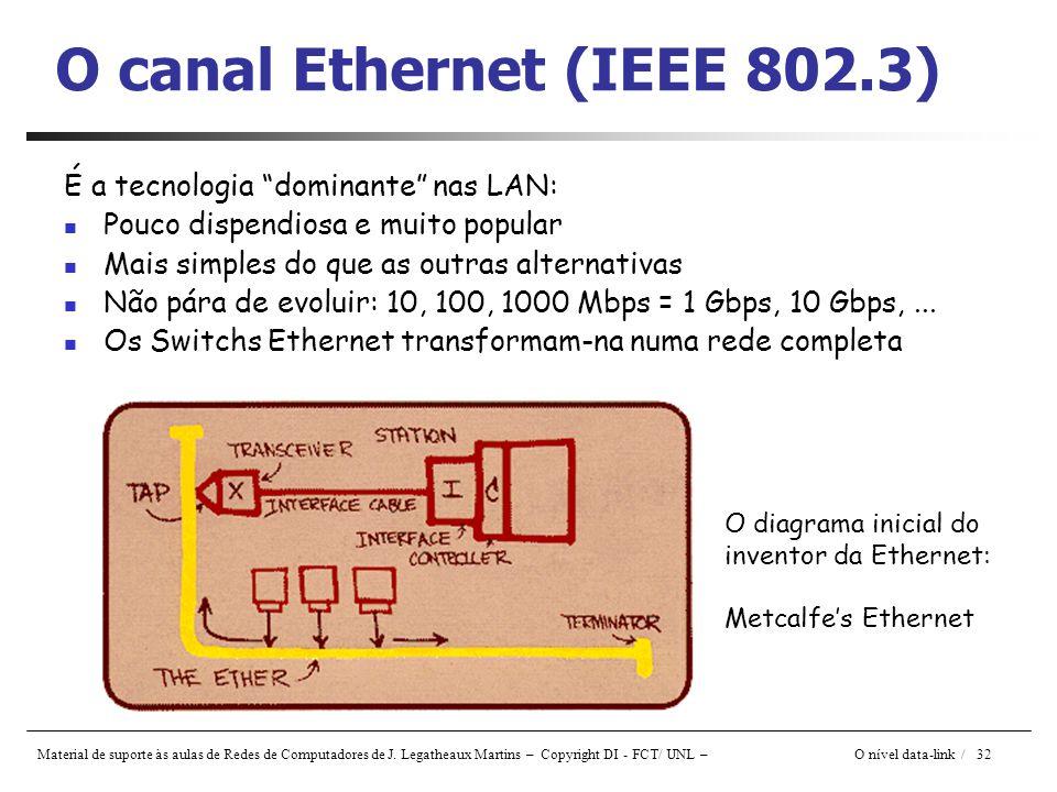 Material de suporte às aulas de Redes de Computadores de J. Legatheaux Martins – Copyright DI - FCT/ UNL – O nível data-link / 32 O canal Ethernet (IE