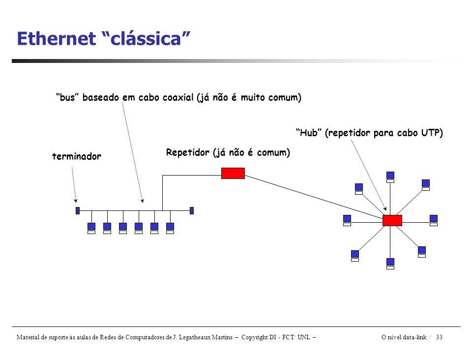 Material de suporte às aulas de Redes de Computadores de J. Legatheaux Martins – Copyright DI - FCT/ UNL – O nível data-link / 33 Ethernet clássica Hu