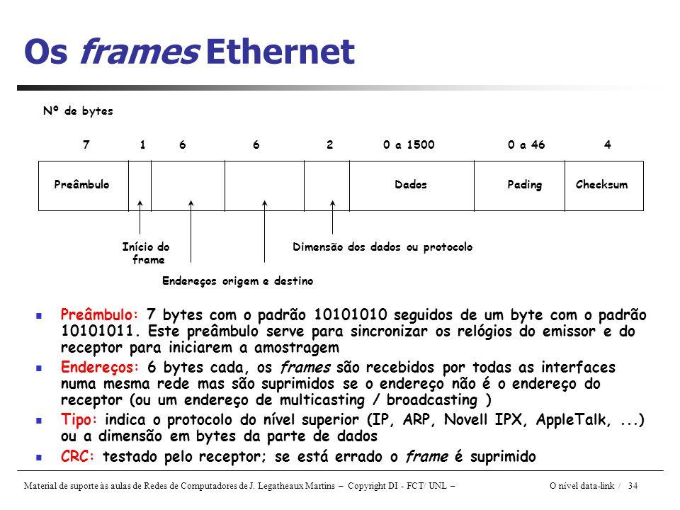 Material de suporte às aulas de Redes de Computadores de J. Legatheaux Martins – Copyright DI - FCT/ UNL – O nível data-link / 34 Os frames Ethernet C