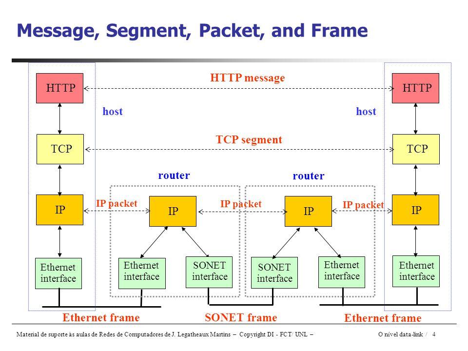 Material de suporte às aulas de Redes de Computadores de J. Legatheaux Martins – Copyright DI - FCT/ UNL – O nível data-link / 4 Message, Segment, Pac