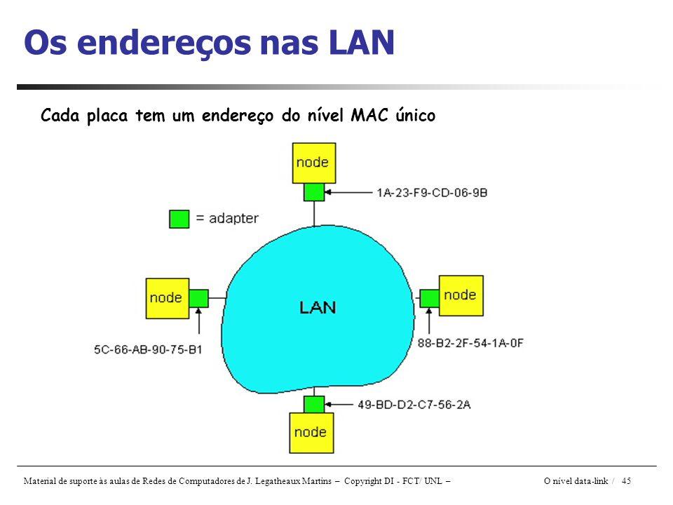 Material de suporte às aulas de Redes de Computadores de J. Legatheaux Martins – Copyright DI - FCT/ UNL – O nível data-link / 45 Os endereços nas LAN