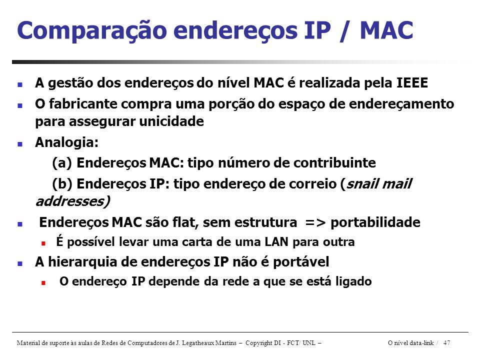 Material de suporte às aulas de Redes de Computadores de J. Legatheaux Martins – Copyright DI - FCT/ UNL – O nível data-link / 47 Comparação endereços