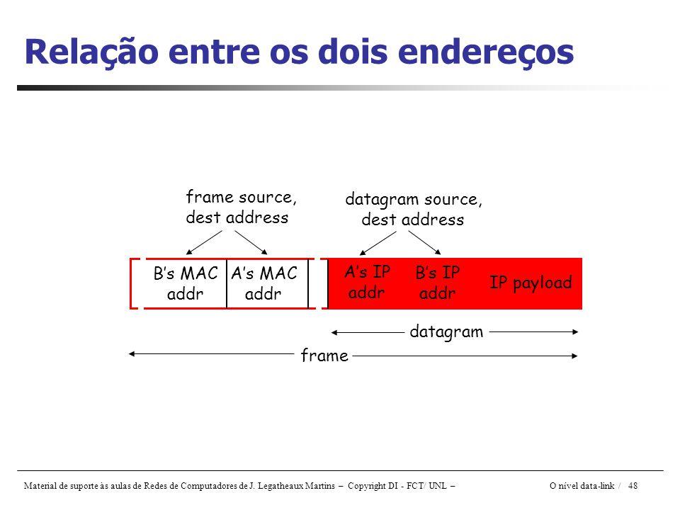 Material de suporte às aulas de Redes de Computadores de J. Legatheaux Martins – Copyright DI - FCT/ UNL – O nível data-link / 48 Relação entre os doi