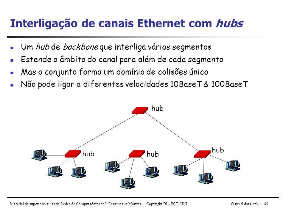 Material de suporte às aulas de Redes de Computadores de J. Legatheaux Martins – Copyright DI - FCT/ UNL – O nível data-link / 49 Interligação de cana