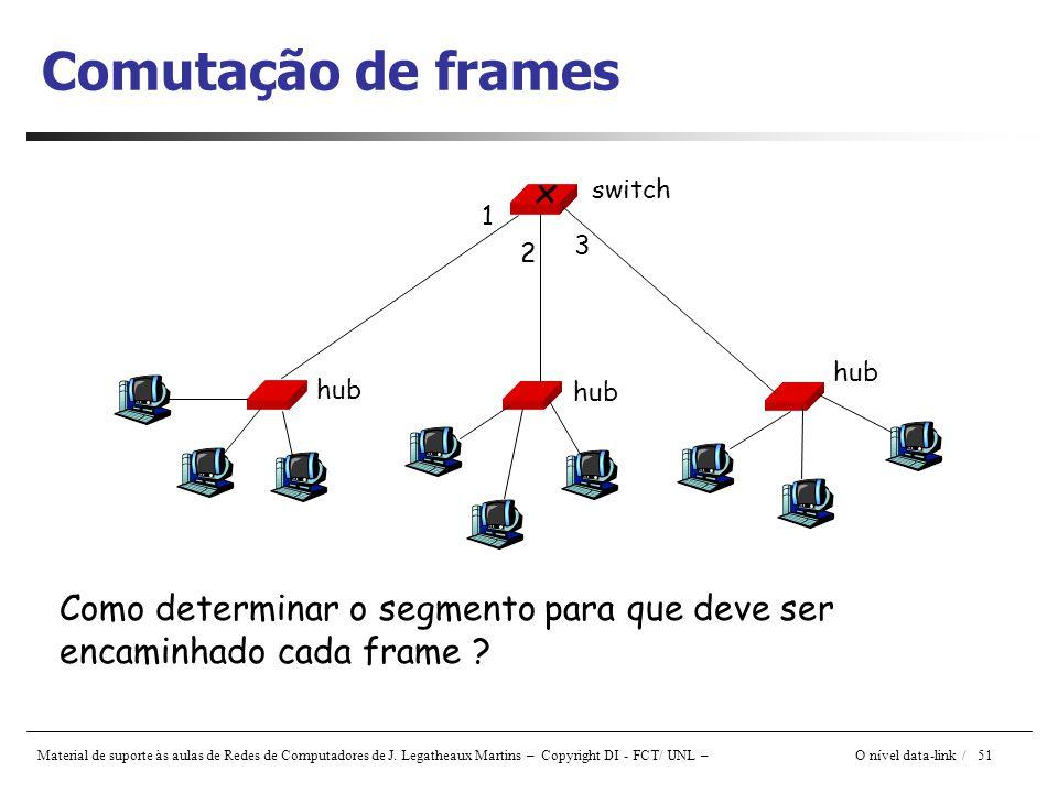 Material de suporte às aulas de Redes de Computadores de J. Legatheaux Martins – Copyright DI - FCT/ UNL – O nível data-link / 51 Comutação de frames