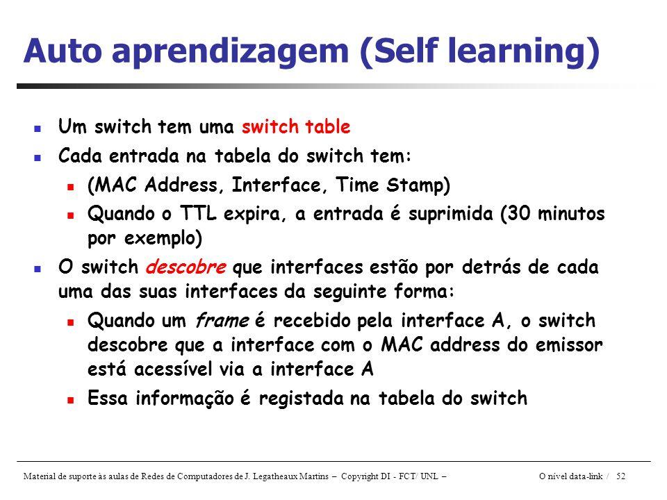 Material de suporte às aulas de Redes de Computadores de J. Legatheaux Martins – Copyright DI - FCT/ UNL – O nível data-link / 52 Auto aprendizagem (S