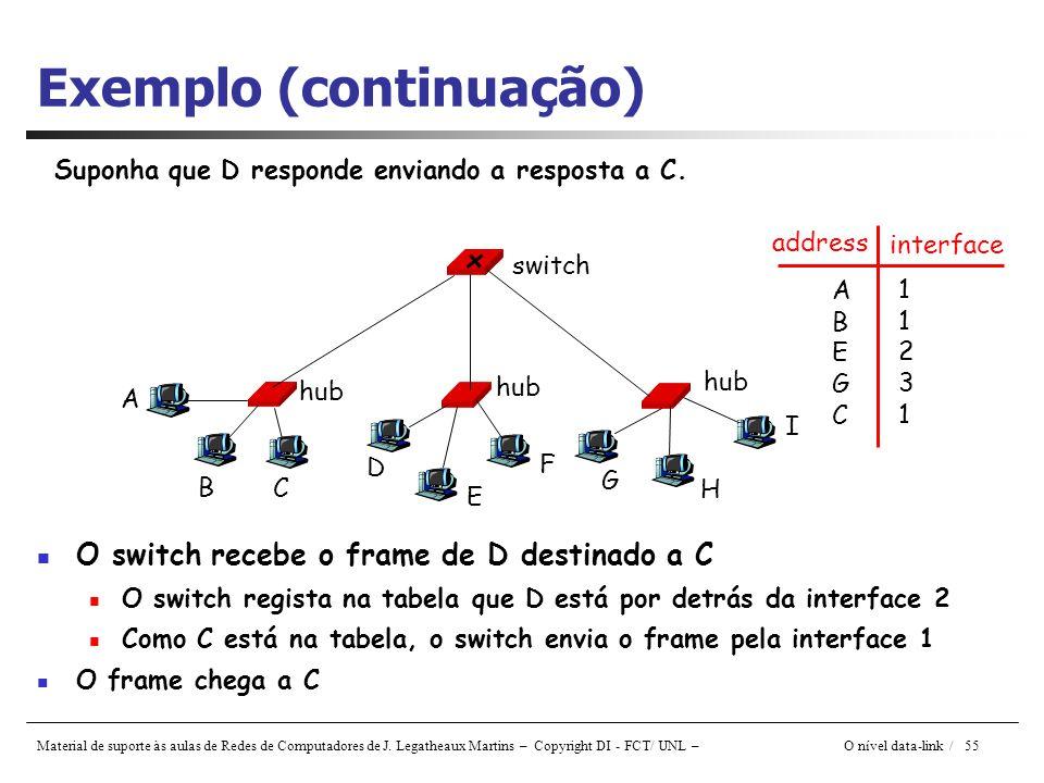 Material de suporte às aulas de Redes de Computadores de J. Legatheaux Martins – Copyright DI - FCT/ UNL – O nível data-link / 55 Exemplo (continuação