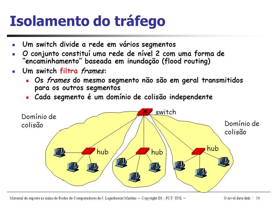Material de suporte às aulas de Redes de Computadores de J. Legatheaux Martins – Copyright DI - FCT/ UNL – O nível data-link / 56 Isolamento do tráfeg