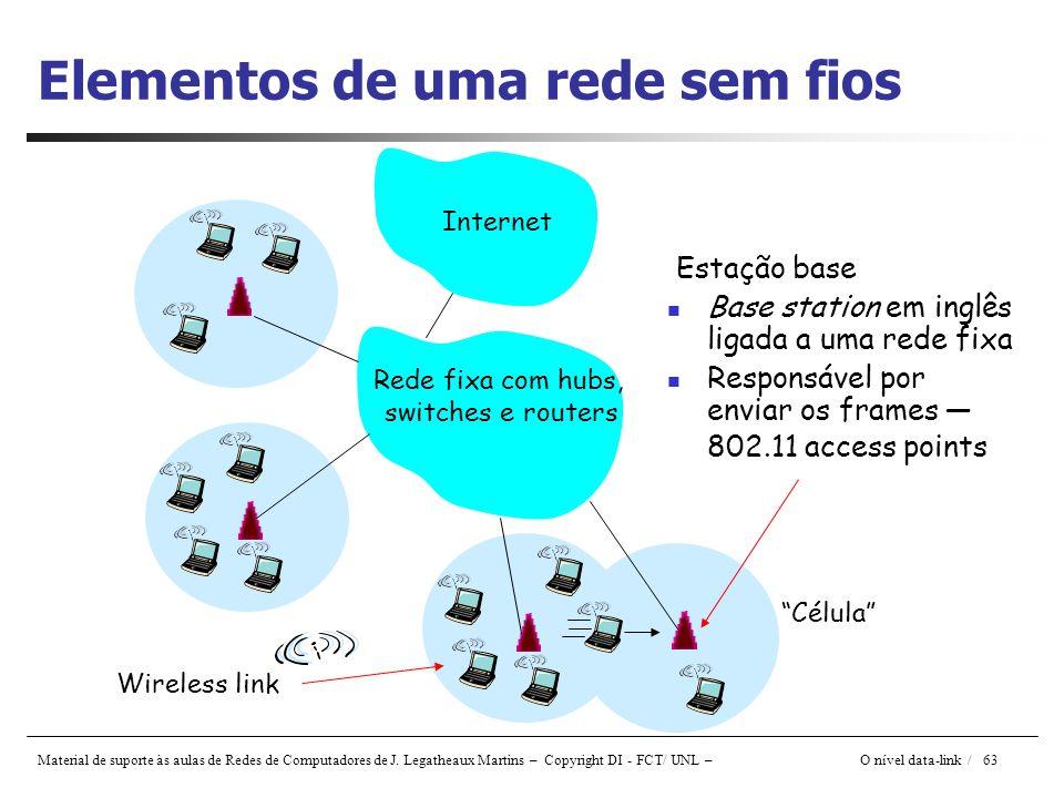 Material de suporte às aulas de Redes de Computadores de J. Legatheaux Martins – Copyright DI - FCT/ UNL – O nível data-link / 63 Rede fixa com hubs,