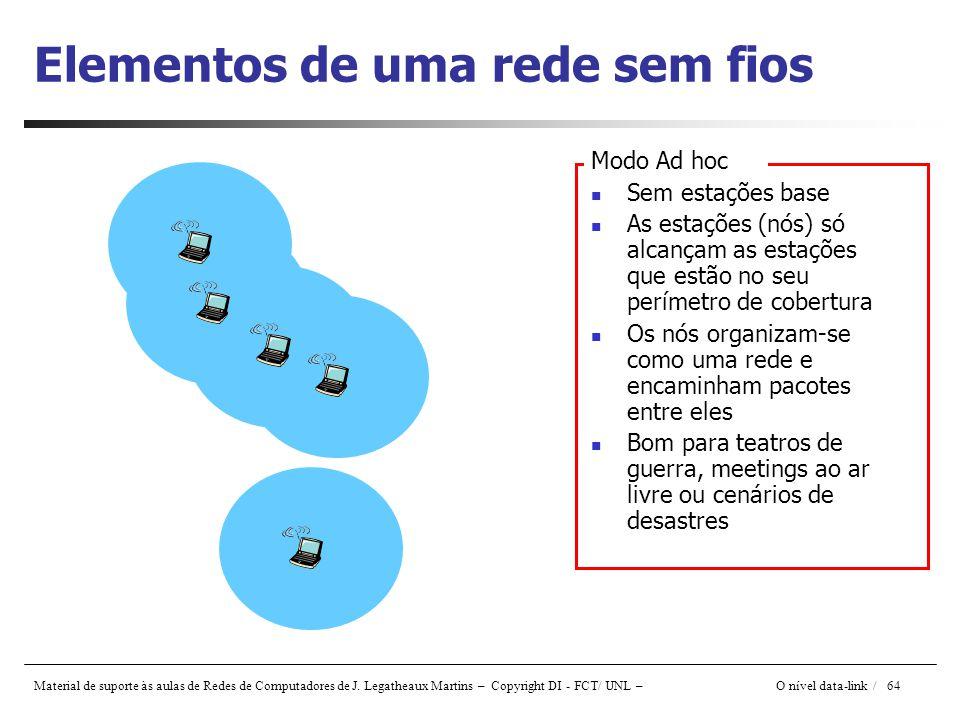 Material de suporte às aulas de Redes de Computadores de J. Legatheaux Martins – Copyright DI - FCT/ UNL – O nível data-link / 64 Modo Ad hoc Sem esta