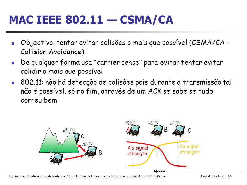 Material de suporte às aulas de Redes de Computadores de J. Legatheaux Martins – Copyright DI - FCT/ UNL – O nível data-link / 65 MAC IEEE 802.11 CSMA
