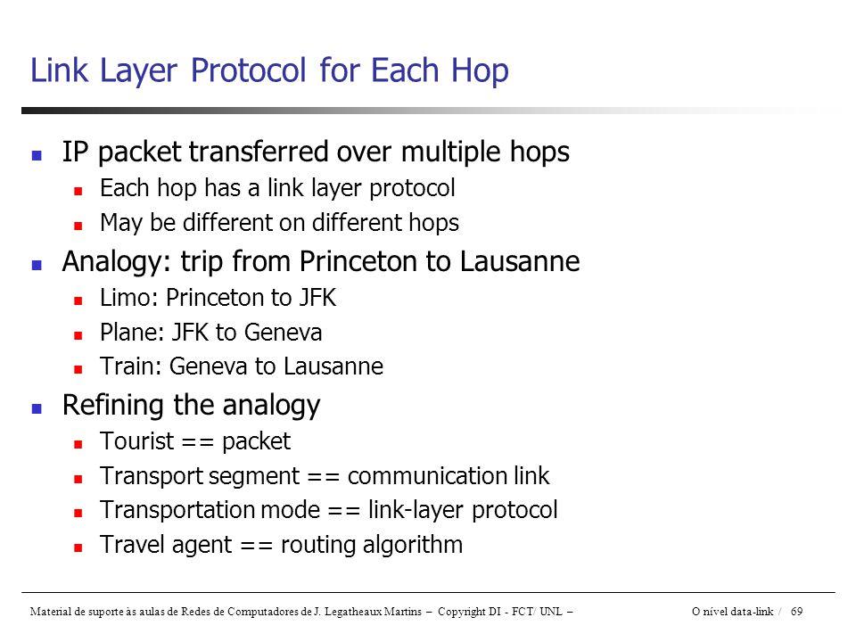 Material de suporte às aulas de Redes de Computadores de J. Legatheaux Martins – Copyright DI - FCT/ UNL – O nível data-link / 69 Link Layer Protocol