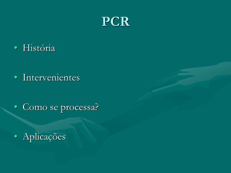 PCR HistóriaHistória IntervenientesIntervenientes Como se processa?Como se processa? AplicaçõesAplicações