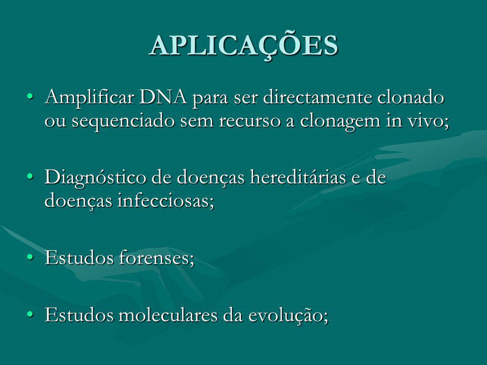 APLICAÇÕES Amplificar DNA para ser directamente clonado ou sequenciado sem recurso a clonagem in vivo;Amplificar DNA para ser directamente clonado ou