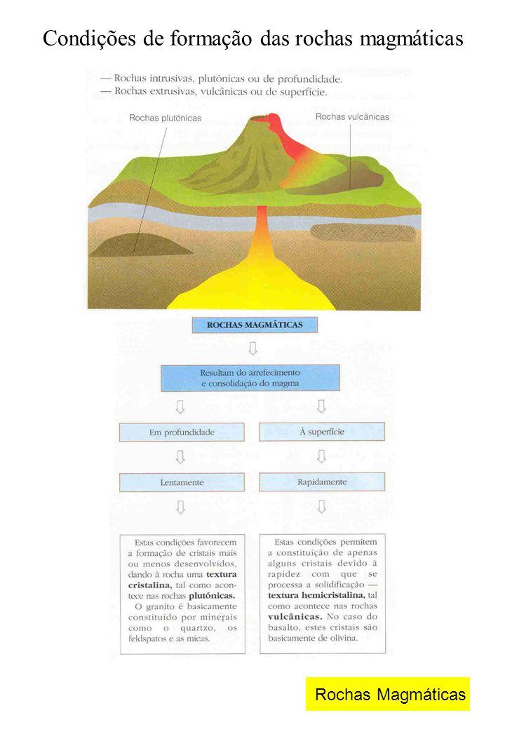 Rochas Magmáticas Condições de formação das rochas magmáticas