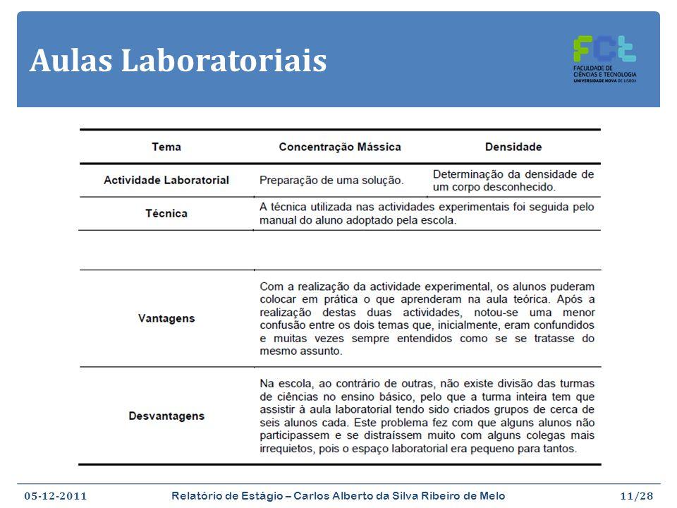 Aulas Laboratoriais 05-12-2011 Relatório de Estágio – Carlos Alberto da Silva Ribeiro de Melo 11/28
