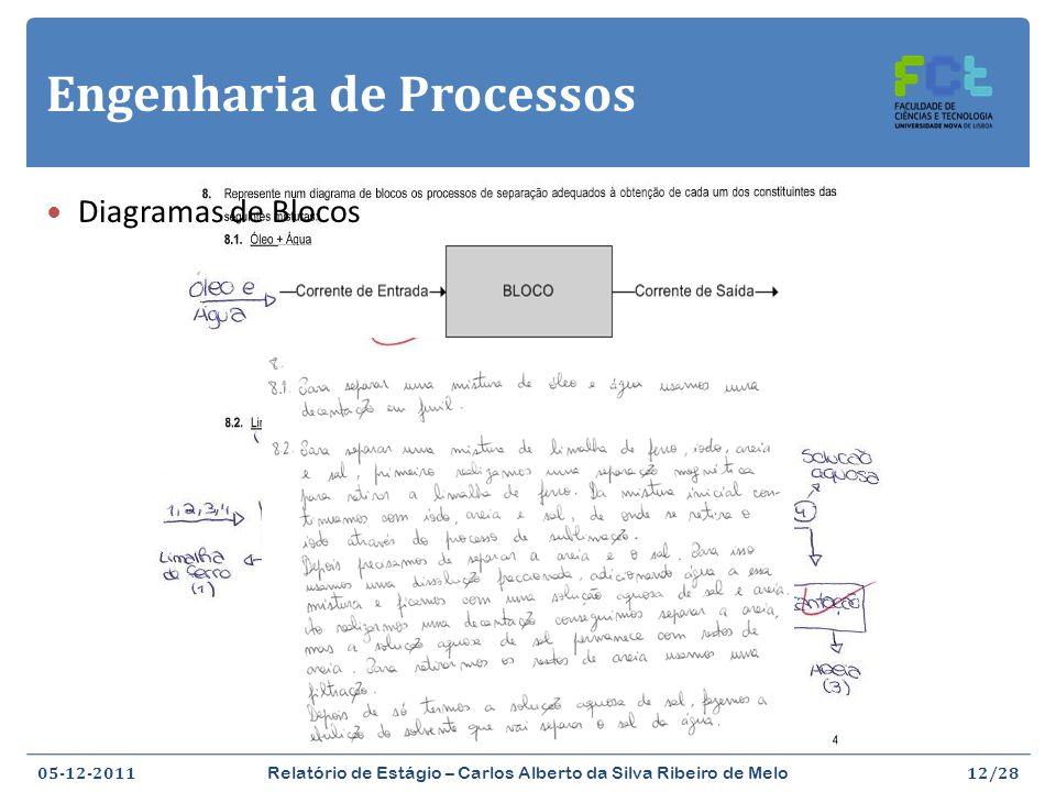 Engenharia de Processos Diagramas de Blocos 05-12-2011 Relatório de Estágio – Carlos Alberto da Silva Ribeiro de Melo 12/28