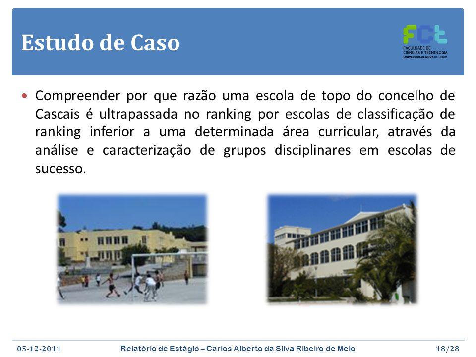 Problema 05-12-2011 Relatório de Estágio – Carlos Alberto da Silva Ribeiro de Melo 19/28
