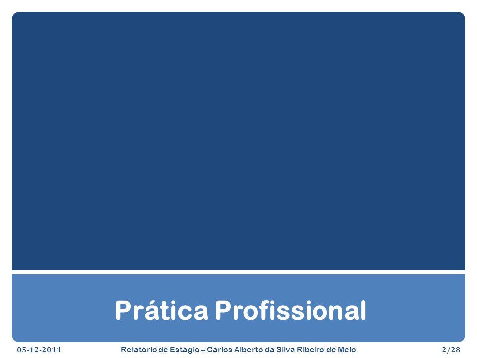 Prática Profissional 05-12-20112/28 Relatório de Estágio – Carlos Alberto da Silva Ribeiro de Melo