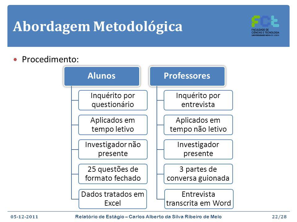 Análise de Resultados 05-12-2011 Relatório de Estágio – Carlos Alberto da Silva Ribeiro de Melo 23/28 Alunos