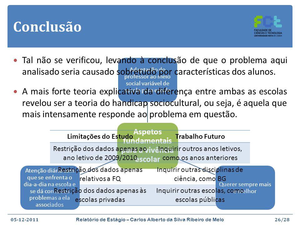 Ranking 2010 versus Ranking 2011 05-12-2011 Relatório de Estágio – Carlos Alberto da Silva Ribeiro de Melo 27/28