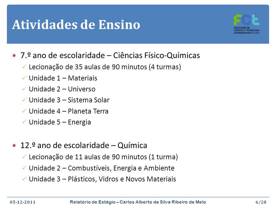 Atividades de Ensino (Exemplos) 05-12-2011 Relatório de Estágio – Carlos Alberto da Silva Ribeiro de Melo 7/28