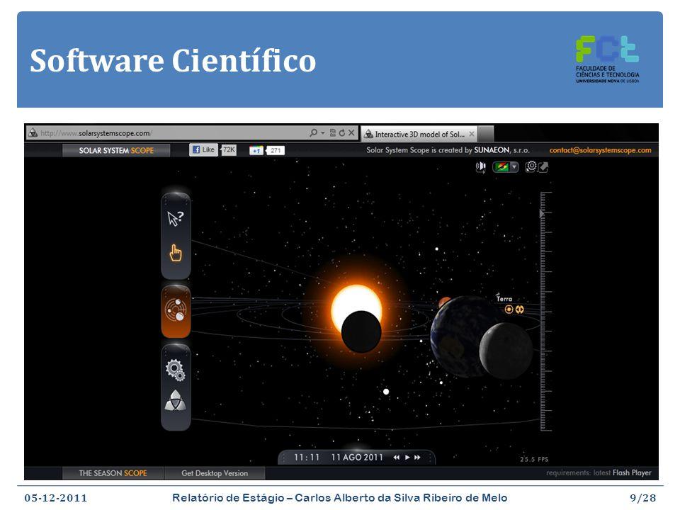 Software Científico Solar System Scope (http://www.solarsystemscope.com/) 05-12-2011 Relatório de Estágio – Carlos Alberto da Silva Ribeiro de Melo 9/28 Movimento de rotação e movimento de translação Fases da Lua Eclipse do Sol e eclipse da Lua