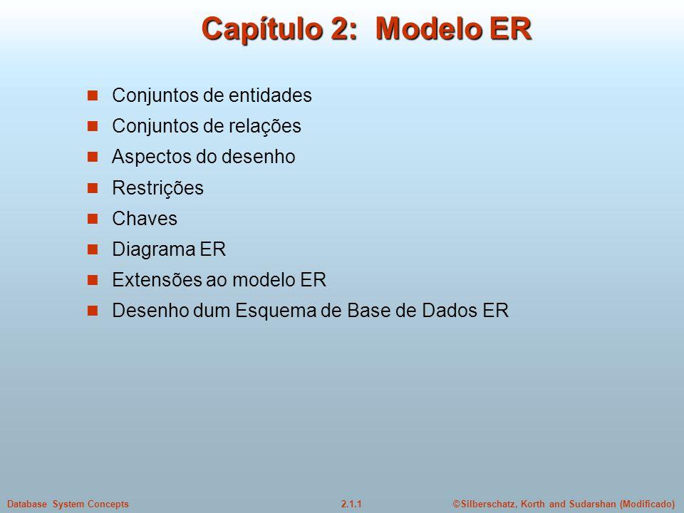 2.1.1Database System Concepts©Silberschatz, Korth and Sudarshan (Modificado) Capítulo 2: Modelo ER Conjuntos de entidades Conjuntos de relações Aspect