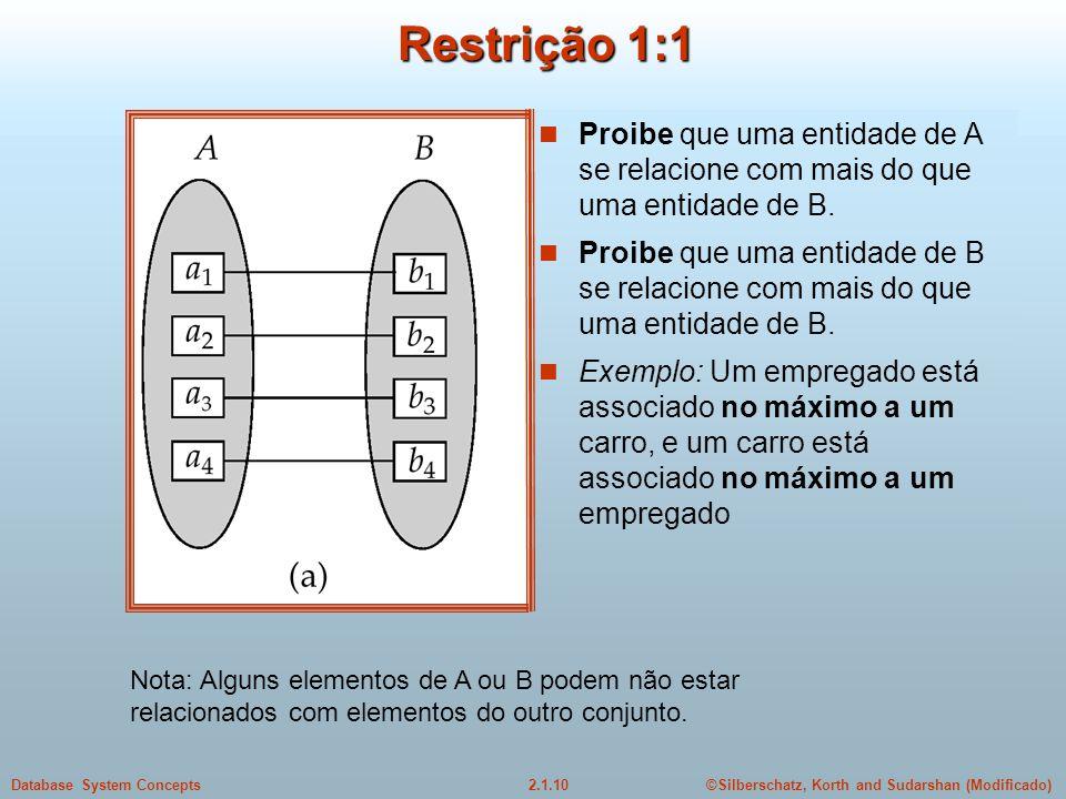 2.1.10Database System Concepts©Silberschatz, Korth and Sudarshan (Modificado) Restrição 1:1 Nota: Alguns elementos de A ou B podem não estar relaciona