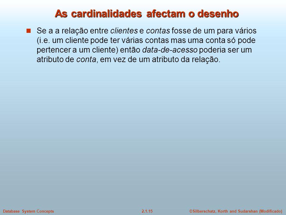 2.1.15Database System Concepts©Silberschatz, Korth and Sudarshan (Modificado) As cardinalidades afectam o desenho Se a a relação entre clientes e cont