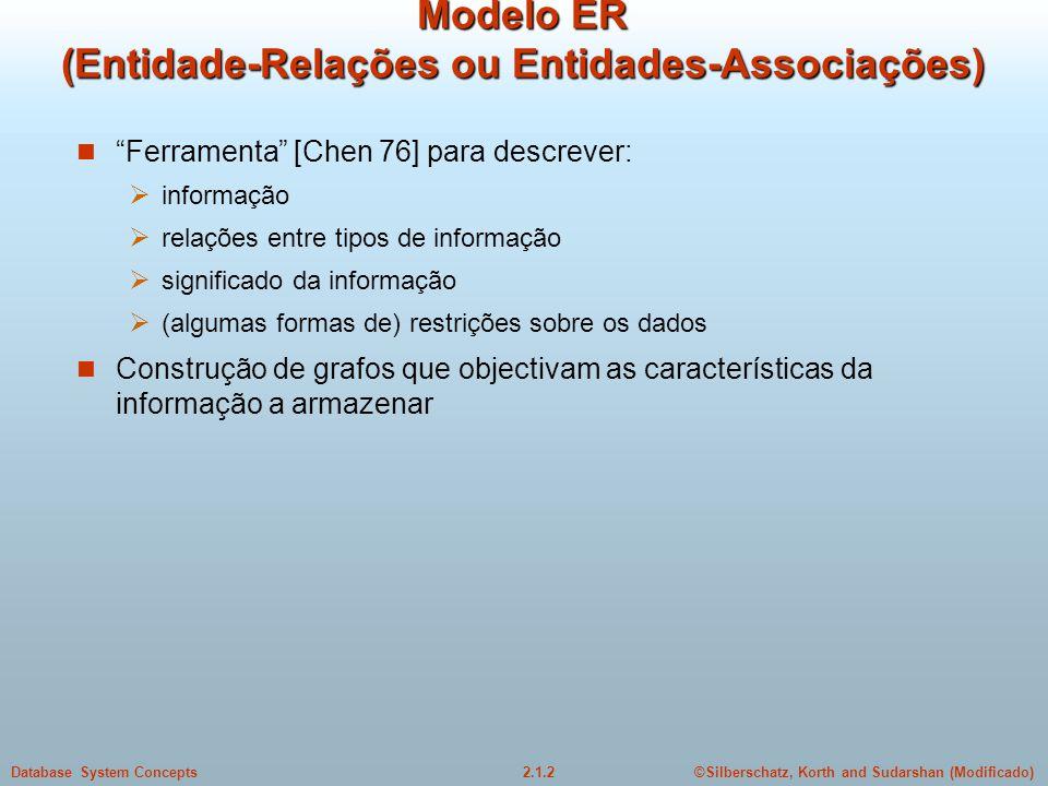 2.1.2Database System Concepts©Silberschatz, Korth and Sudarshan (Modificado) Modelo ER (Entidade-Relações ou Entidades-Associações) Ferramenta [Chen 7
