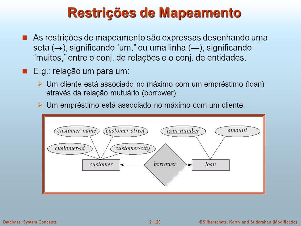 2.1.20Database System Concepts©Silberschatz, Korth and Sudarshan (Modificado) Restrições de Mapeamento As restrições de mapeamento são expressas desen