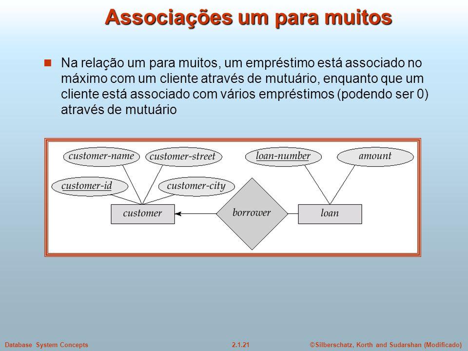 2.1.21Database System Concepts©Silberschatz, Korth and Sudarshan (Modificado) Associações um para muitos Na relação um para muitos, um empréstimo está