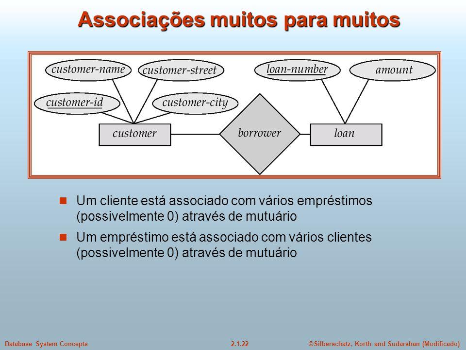 2.1.22Database System Concepts©Silberschatz, Korth and Sudarshan (Modificado) Associações muitos para muitos Um cliente está associado com vários empr