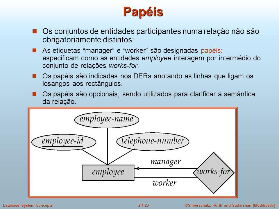 2.1.23Database System Concepts©Silberschatz, Korth and Sudarshan (Modificado) Papéis Os conjuntos de entidades participantes numa relação não são obri