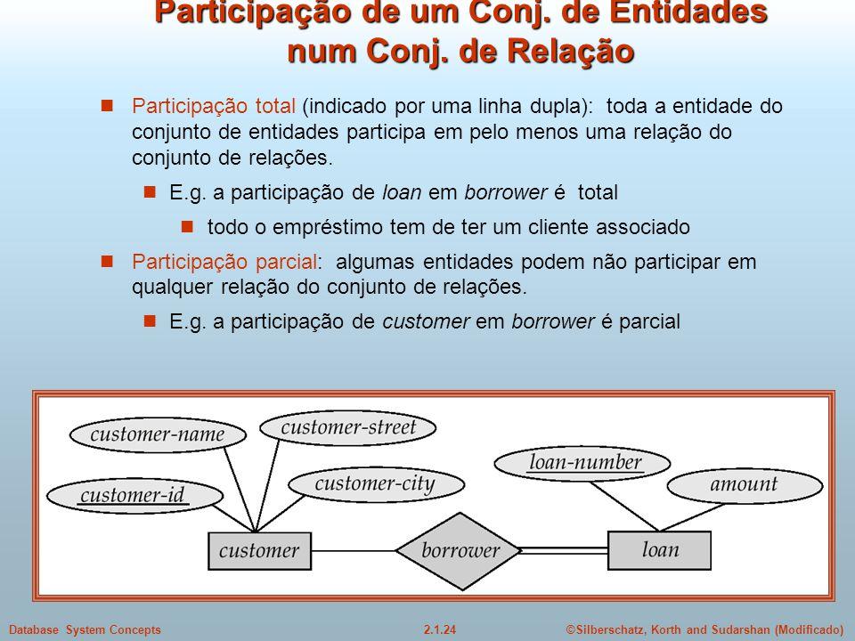 2.1.24Database System Concepts©Silberschatz, Korth and Sudarshan (Modificado) Participação de um Conj. de Entidades num Conj. de Relação Participação
