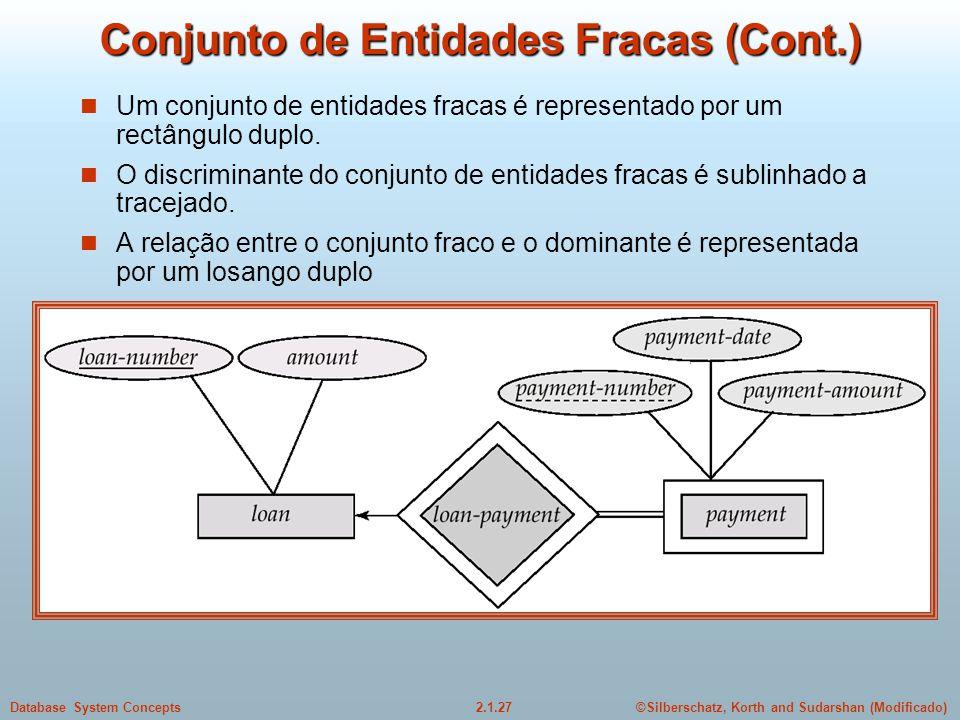 2.1.27Database System Concepts©Silberschatz, Korth and Sudarshan (Modificado) Conjunto de Entidades Fracas (Cont.) Um conjunto de entidades fracas é r