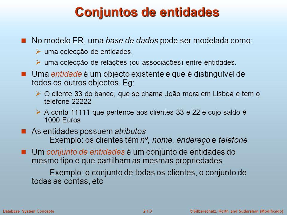 2.1.3Database System Concepts©Silberschatz, Korth and Sudarshan (Modificado) Conjuntos de entidades No modelo ER, uma base de dados pode ser modelada