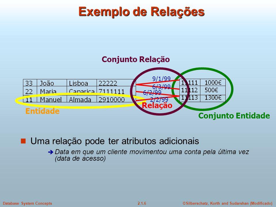 2.1.6Database System Concepts©Silberschatz, Korth and Sudarshan (Modificado) Exemplo de Relações Uma relação pode ter atributos adicionais Data em que