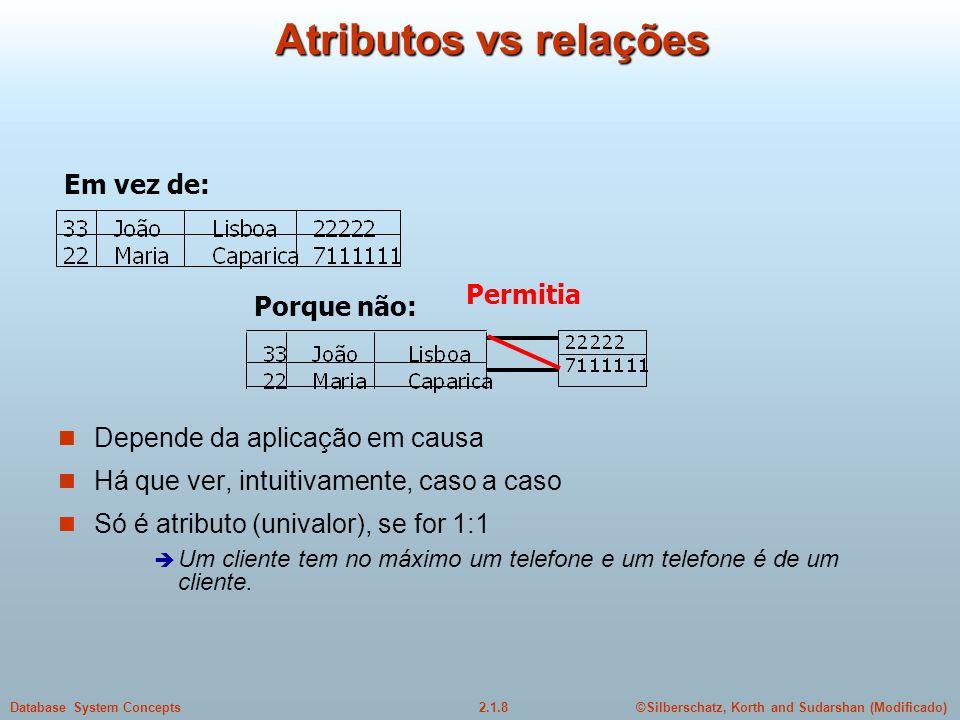 2.1.8Database System Concepts©Silberschatz, Korth and Sudarshan (Modificado) Atributos vs relações Depende da aplicação em causa Há que ver, intuitiva