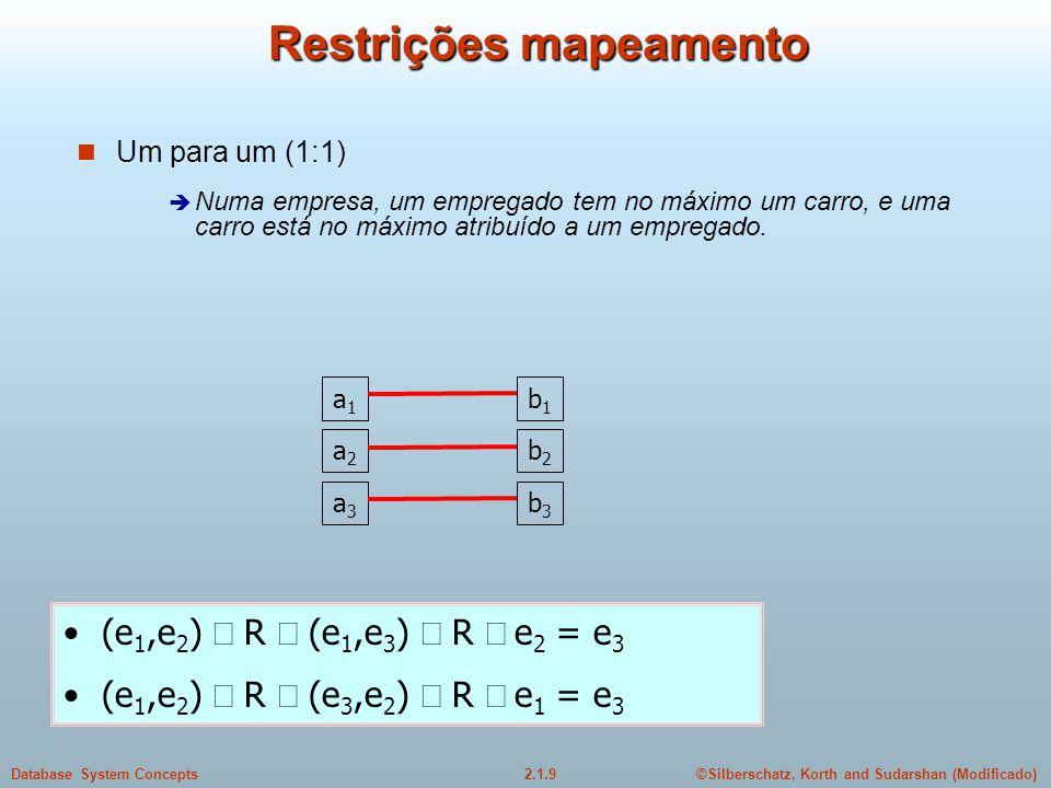 2.1.20Database System Concepts©Silberschatz, Korth and Sudarshan (Modificado) Restrições de Mapeamento As restrições de mapeamento são expressas desenhando uma seta ( ), significando um, ou uma linha (), significando muitos, entre o conj.